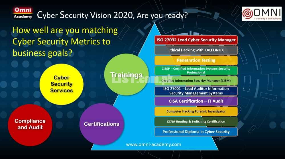 Cyber Security Vision 2020, Are you ready?