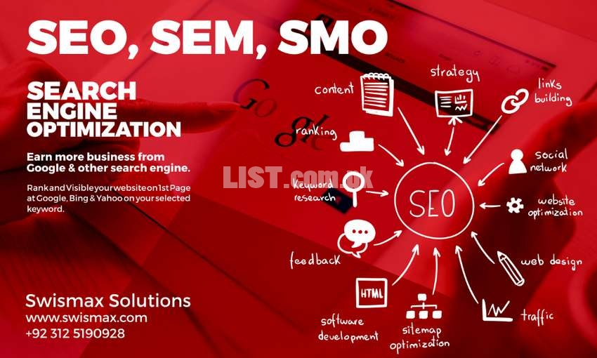Professional, Customized website Designing & Development With SEO