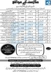 Required Staff for Havelian & Abbottabad